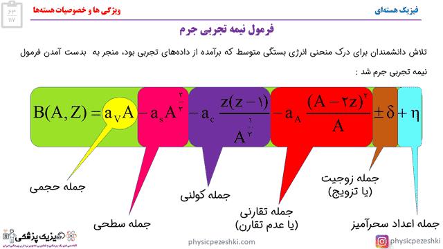 فرمول نیمه تجربی جرم فیزیک هسته ای