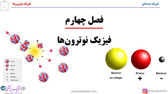 فیزیک نوترون ها